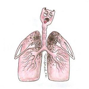 карикатура зараженных легких