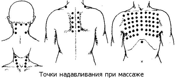 точки при массаже