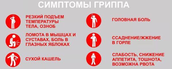 симптомы гриппа