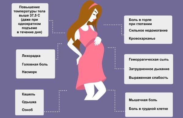 орви при беременности