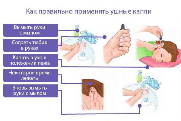 как закапывать ухо