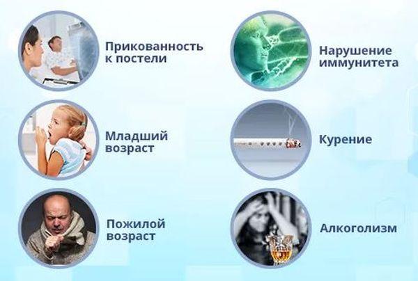 факторы риска пневмонии