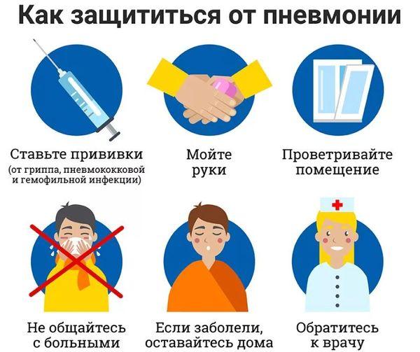 защита от пневмонии